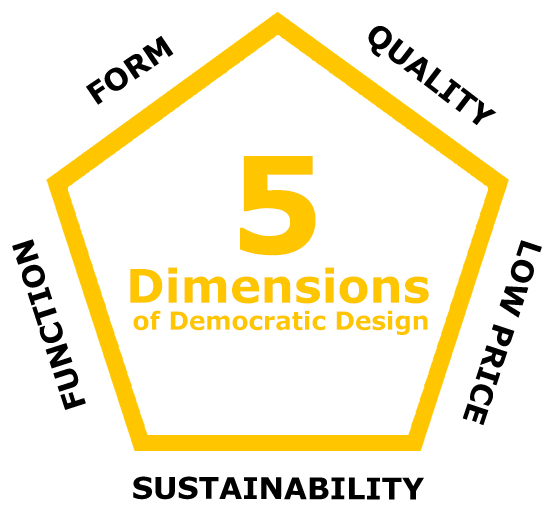 democraticdesign2